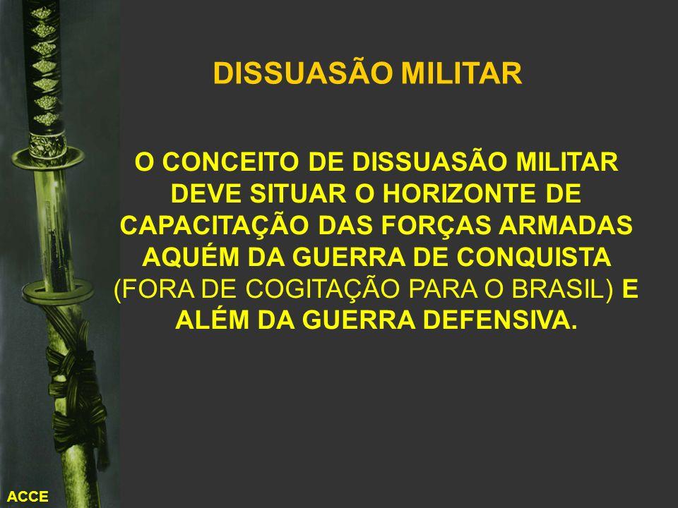DISSUASÃO MILITAR