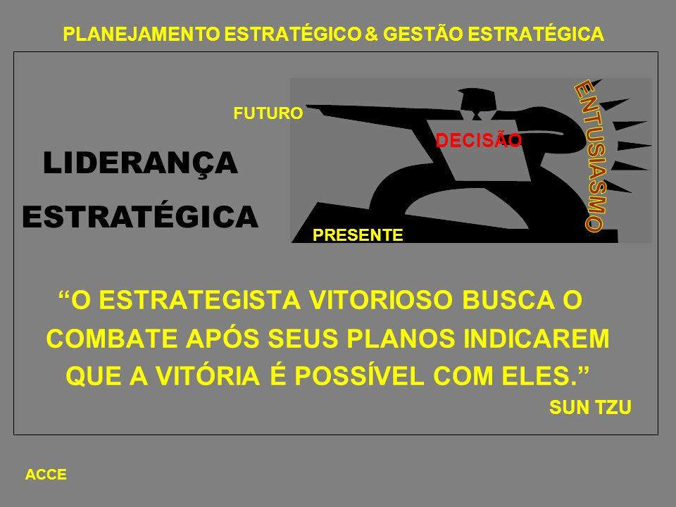 PLANEJAMENTO ESTRATÉGICO & GESTÃO ESTRATÉGICA