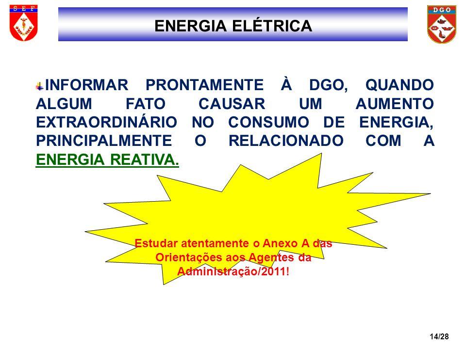 1414ENERGIA ELÉTRICA.