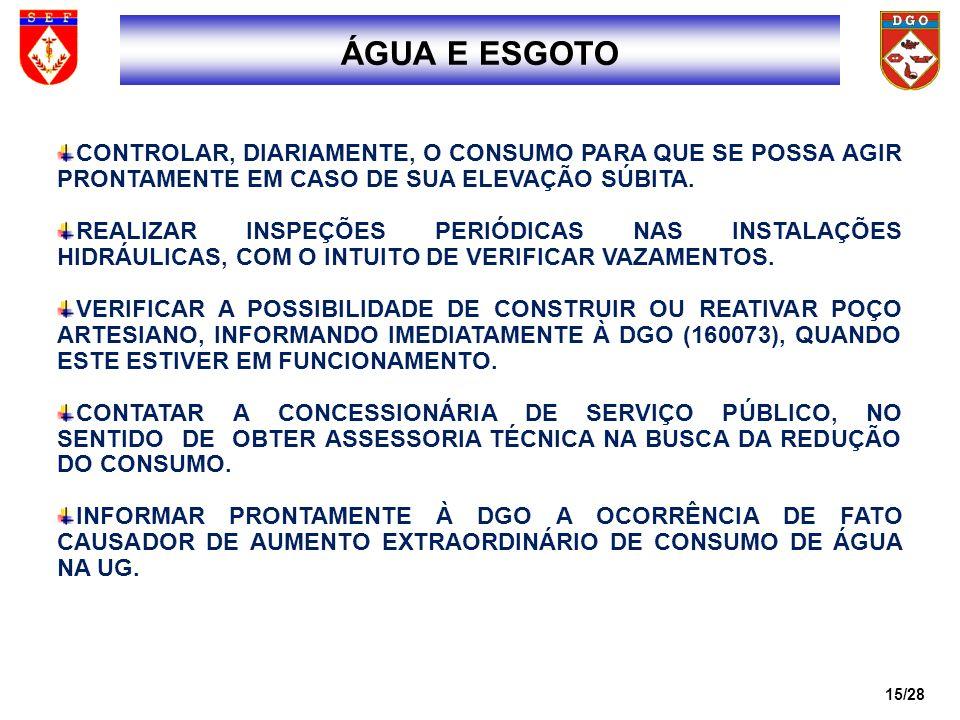 1515 ÁGUA E ESGOTO. CONTROLAR, DIARIAMENTE, O CONSUMO PARA QUE SE POSSA AGIR PRONTAMENTE EM CASO DE SUA ELEVAÇÃO SÚBITA.
