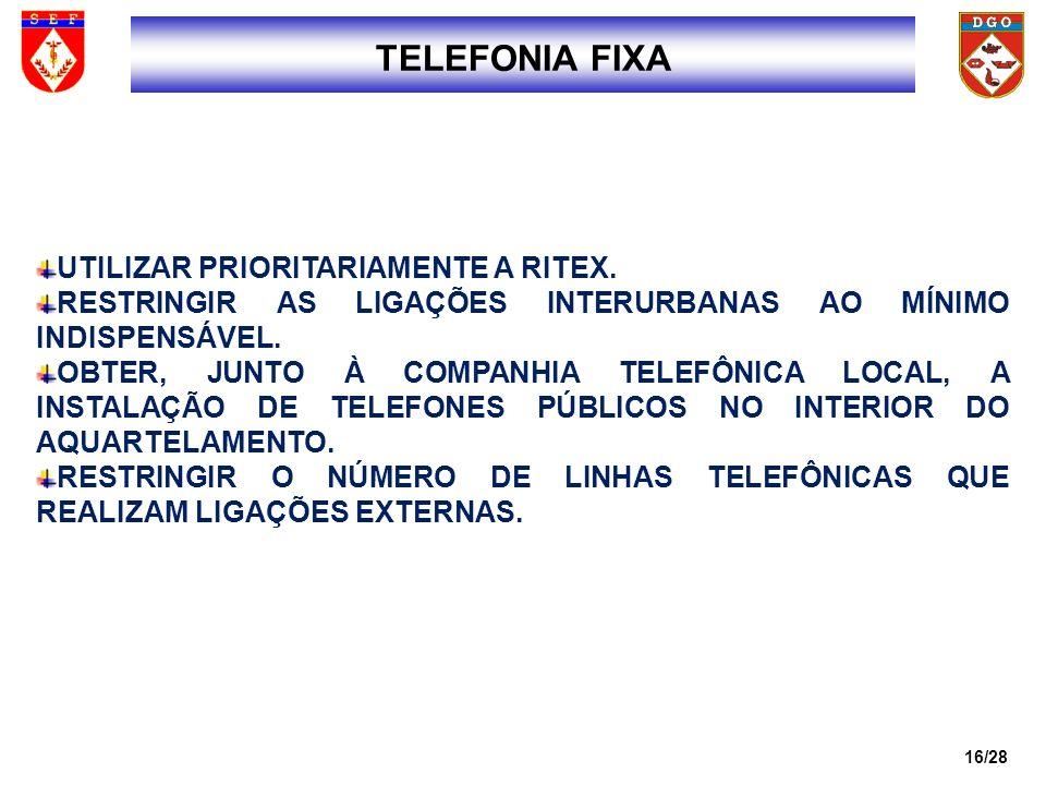 TELEFONIA FIXA UTILIZAR PRIORITARIAMENTE A RITEX.