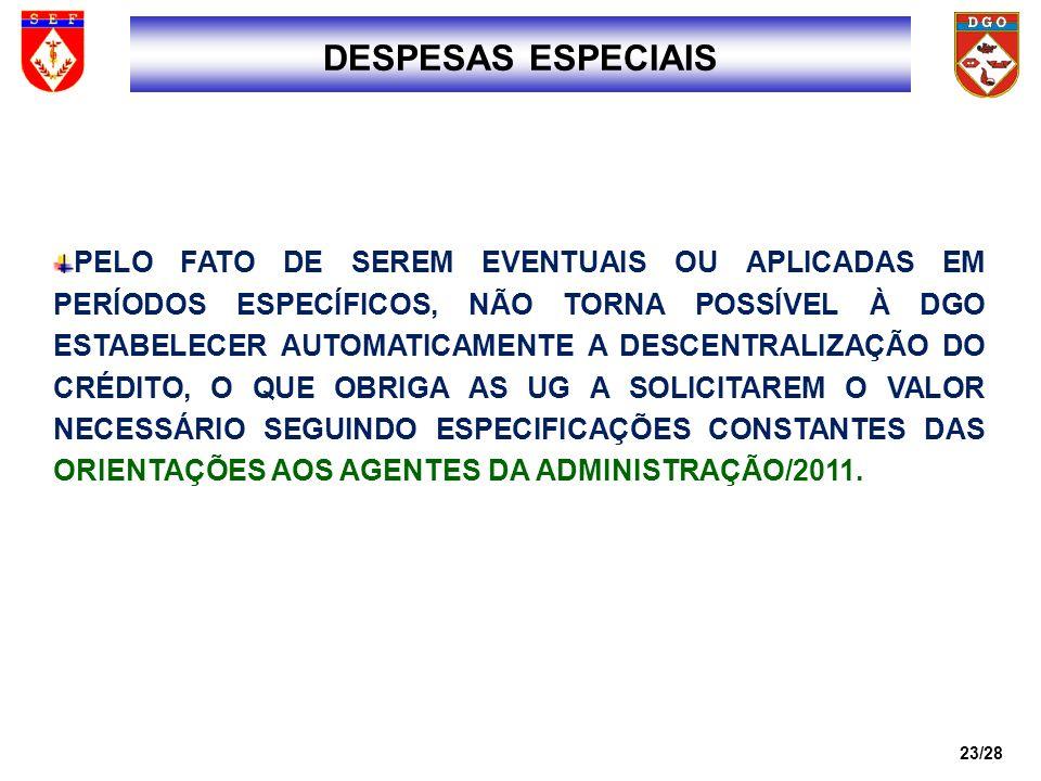 2323 DESPESAS ESPECIAIS.