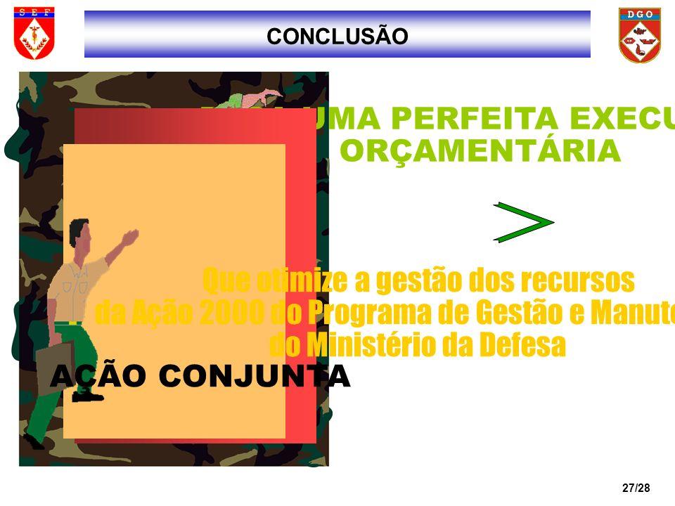 PARA UMA PERFEITA EXECUÇÃO ORÇAMENTÁRIA