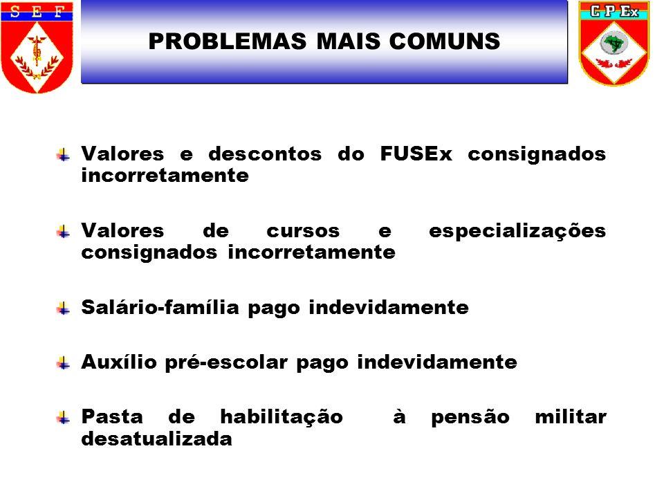 PROBLEMAS MAIS COMUNS Valores e descontos do FUSEx consignados incorretamente. Valores de cursos e especializações consignados incorretamente.
