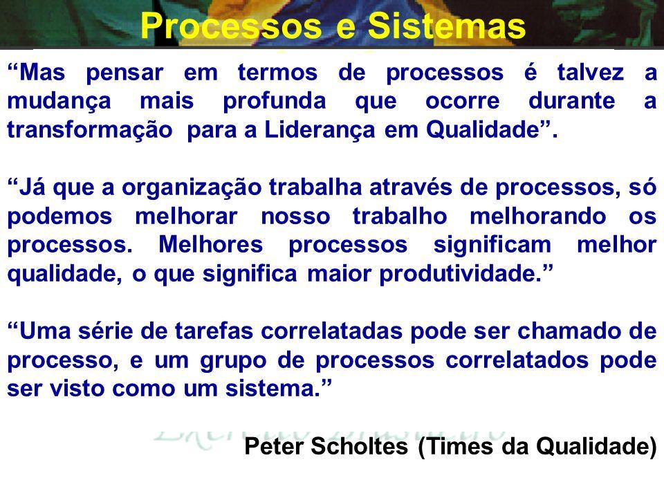 Processos e Sistemas