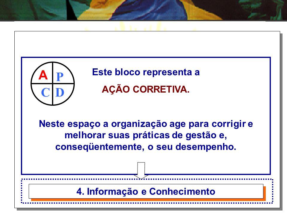 Este bloco representa a 4. Informação e Conhecimento