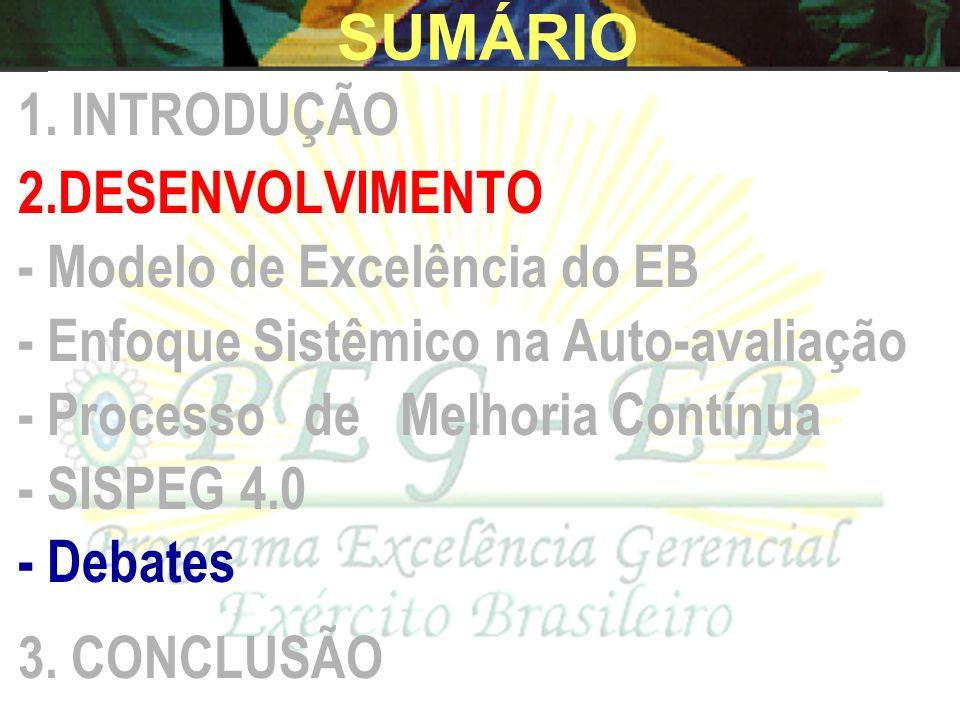 SUMÁRIO 1. INTRODUÇÃO 2.DESENVOLVIMENTO - Modelo de Excelência do EB
