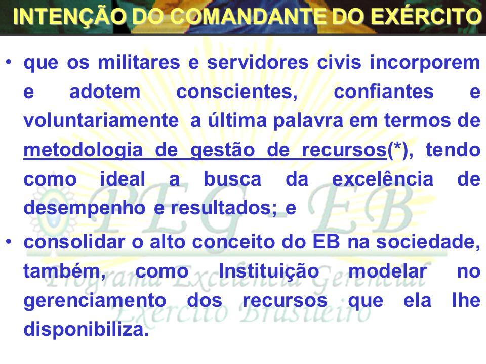 INTENÇÃO DO COMANDANTE DO EXÉRCITO
