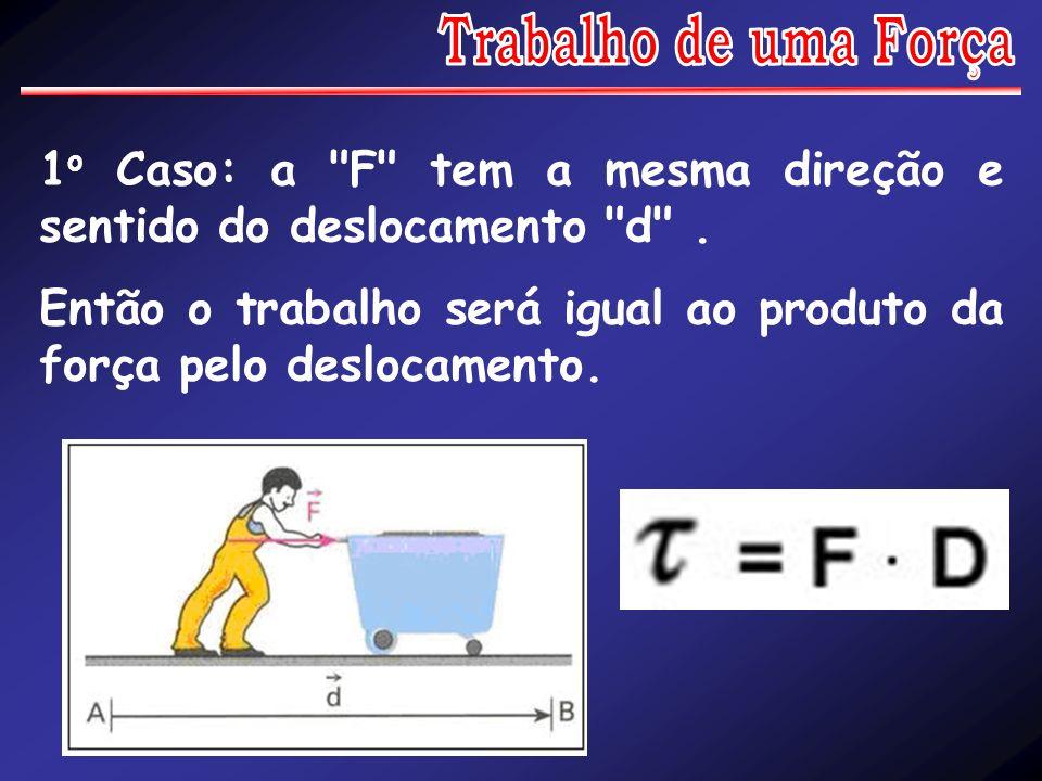 Trabalho de uma Força 1o Caso: a F tem a mesma direção e sentido do deslocamento d .