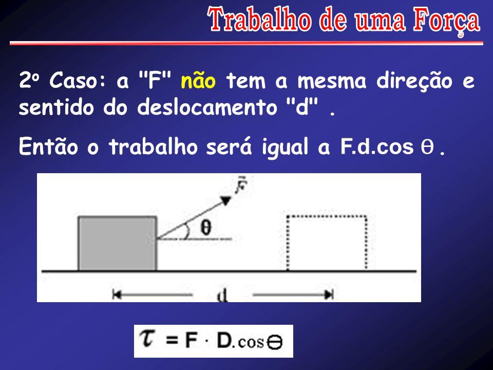 Trabalho de uma Força 2o Caso: a F não tem a mesma direção e sentido do deslocamento d .