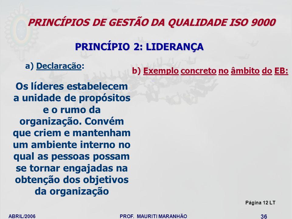 PRINCÍPIOS DE GESTÃO DA QUALIDADE ISO 9000