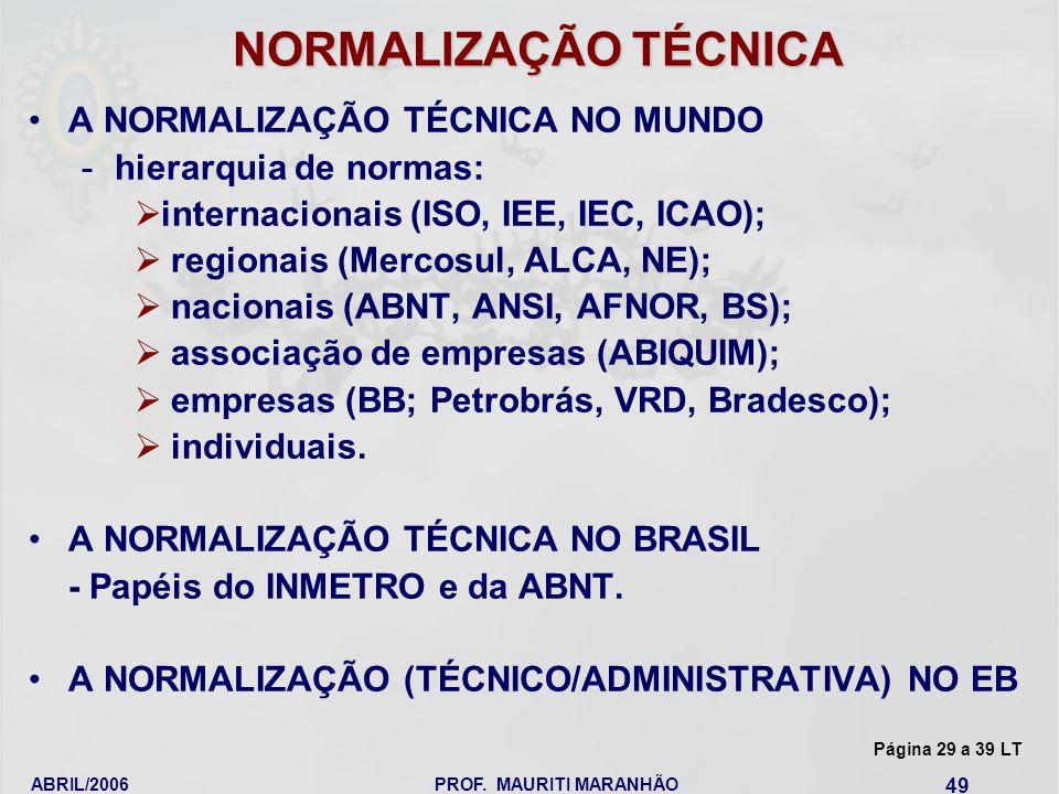 NORMALIZAÇÃO TÉCNICA A NORMALIZAÇÃO TÉCNICA NO MUNDO