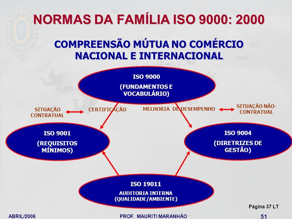 NORMAS DA FAMÍLIA ISO 9000: 2000 COMPREENSÃO MÚTUA NO COMÉRCIO NACIONAL E INTERNACIONAL. ISO 9000.