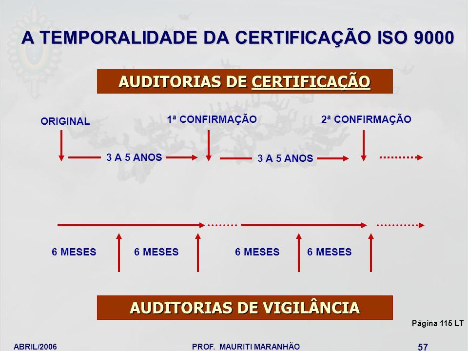 A TEMPORALIDADE DA CERTIFICAÇÃO ISO 9000