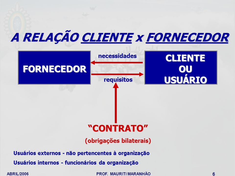 A RELAÇÃO CLIENTE x FORNECEDOR (obrigações bilaterais)