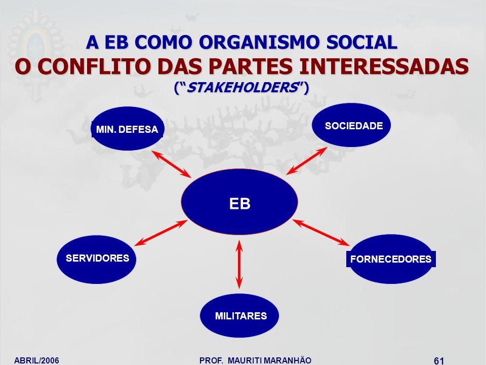 A EB COMO ORGANISMO SOCIAL O CONFLITO DAS PARTES INTERESSADAS
