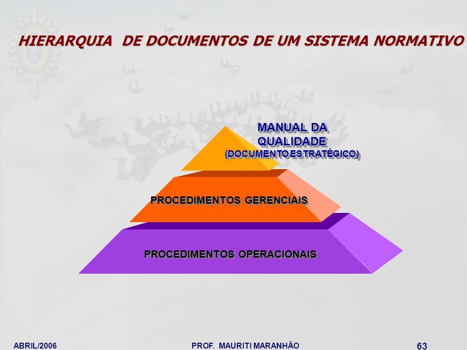 HIERARQUIA DE DOCUMENTOS DE UM SISTEMA NORMATIVO
