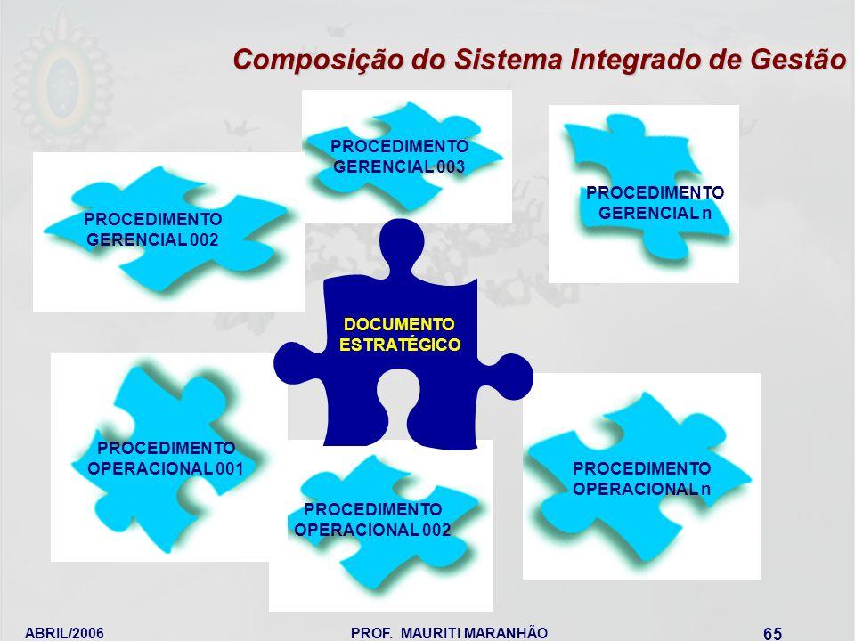 Composição do Sistema Integrado de Gestão
