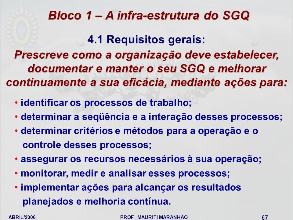 Bloco 1 – A infra-estrutura do SGQ