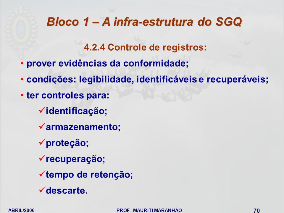 Bloco 1 – A infra-estrutura do SGQ 4.2.4 Controle de registros: