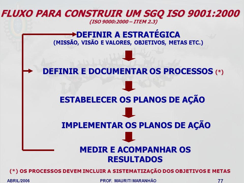 FLUXO PARA CONSTRUIR UM SGQ ISO 9001:2000