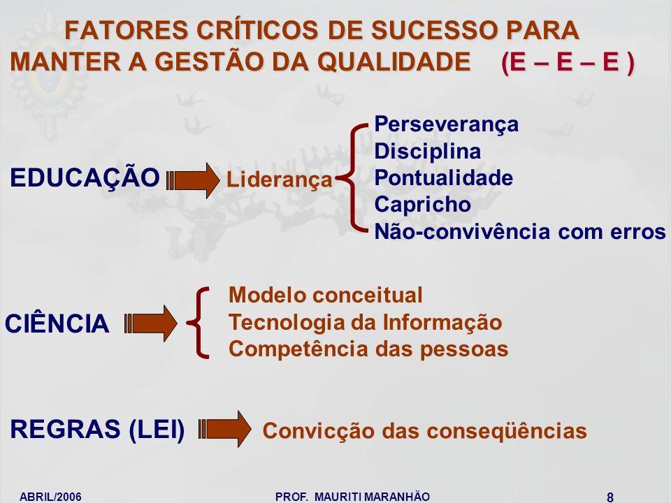 FATORES CRÍTICOS DE SUCESSO PARA MANTER A GESTÃO DA QUALIDADE (E – E – E )