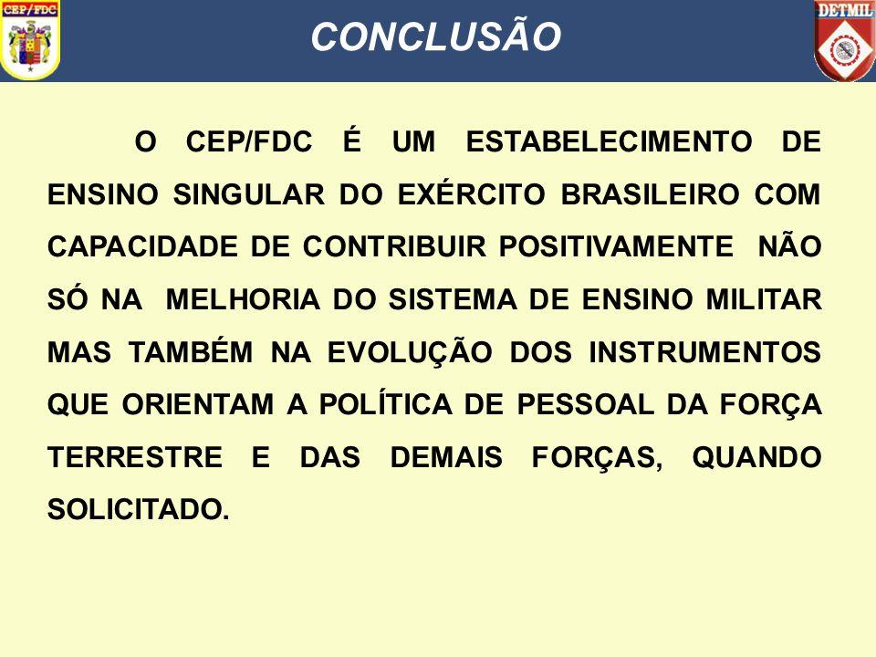 SUMÁRIO CONCLUSÃO 2. DESENVOLVIMENTO a. CENÁRIO ATUAL
