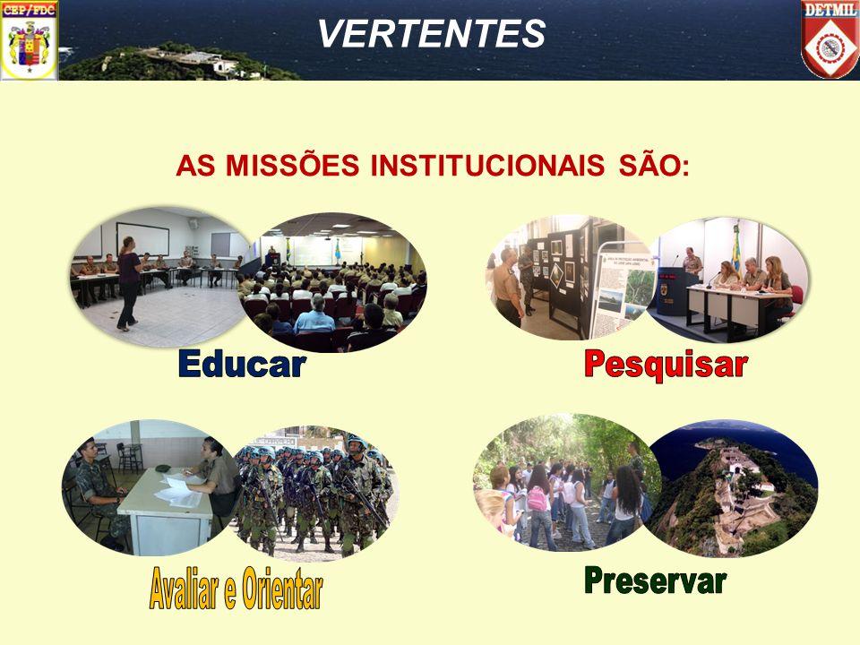 AS MISSÕES INSTITUCIONAIS SÃO: