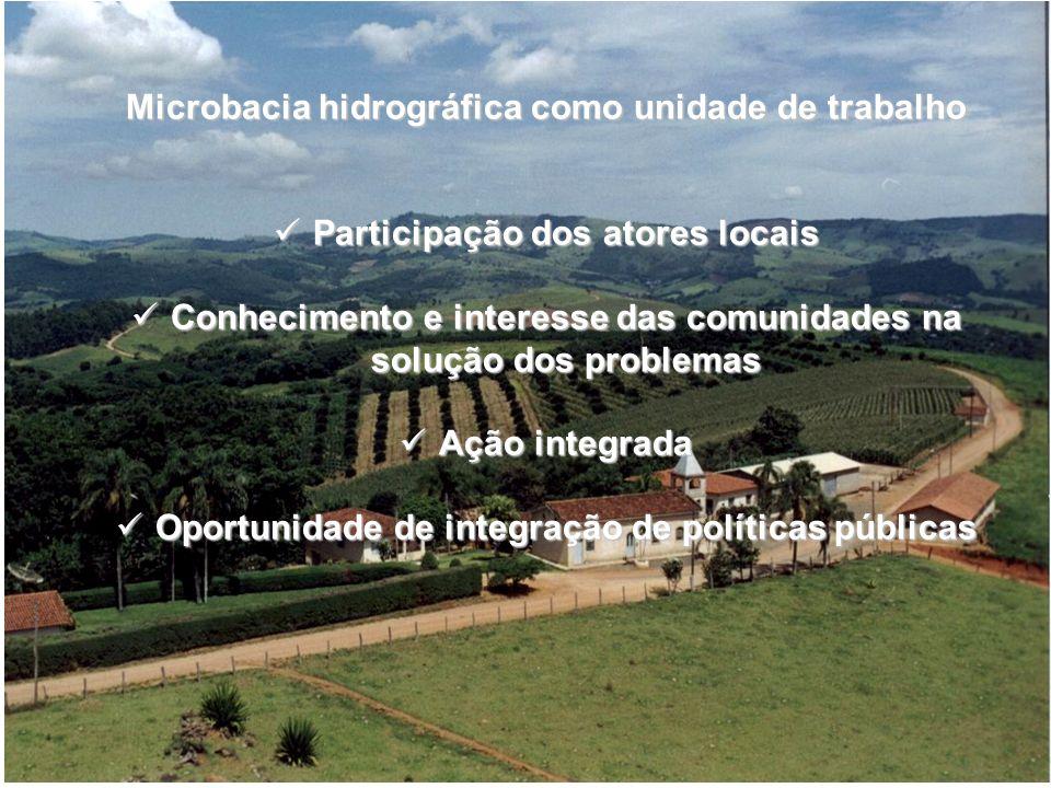 Microbacia hidrográfica como unidade de trabalho