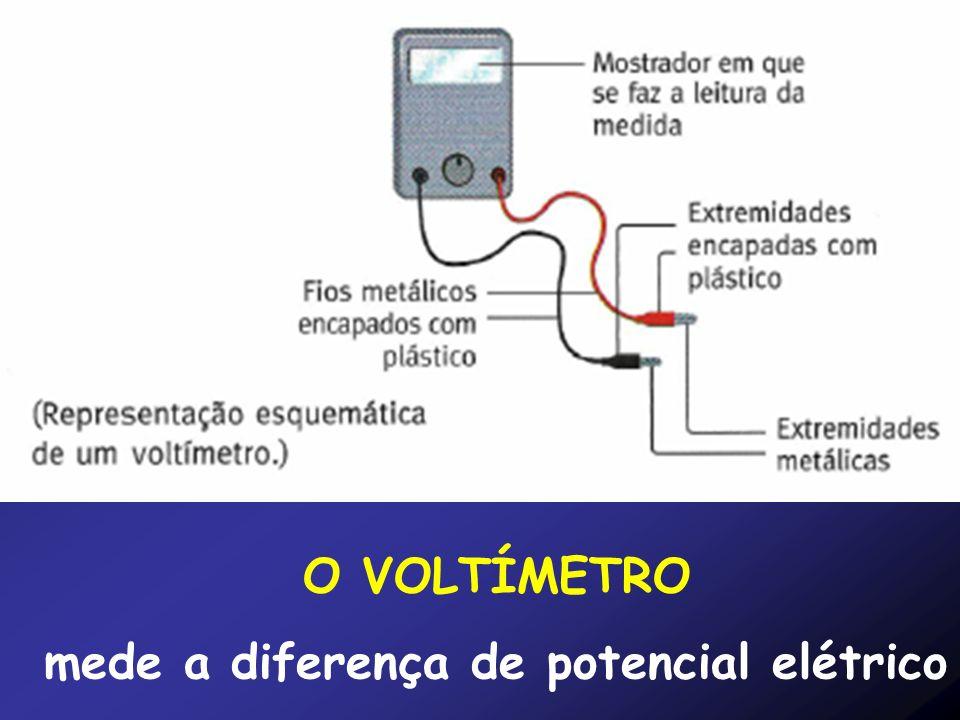 O VOLTÍMETRO mede a diferença de potencial elétrico