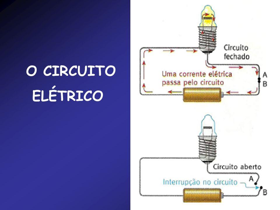 O CIRCUITO ELÉTRICO