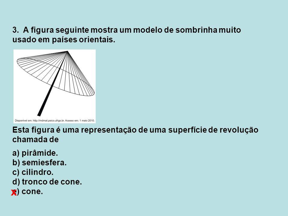 3. A figura seguinte mostra um modelo de sombrinha muito usado em países orientais.