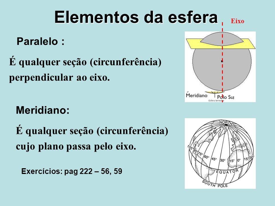 Elementos da esfera Paralelo : É qualquer seção (circunferência)