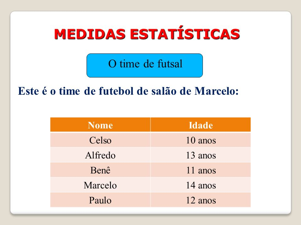 MEDIDAS ESTATÍSTICAS Este é o time de futebol de salão de Marcelo: