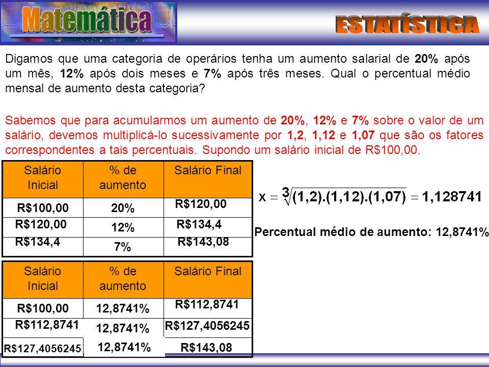 Percentual médio de aumento: 12,8741% R$134,4 R$143,08 7%