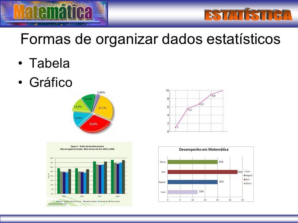 Formas de organizar dados estatísticos