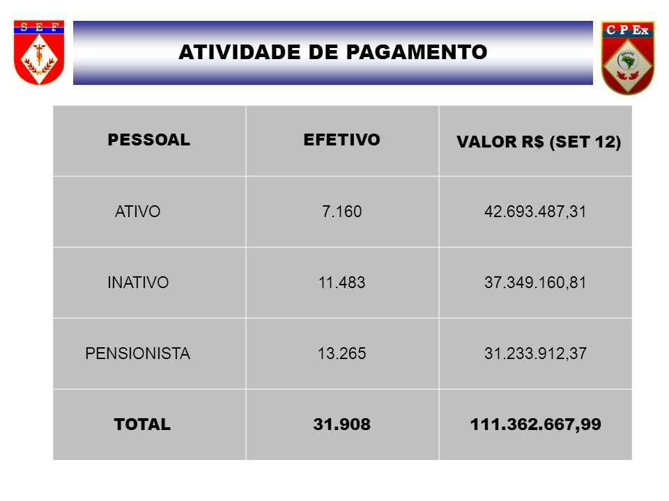 ATIVIDADE DE PAGAMENTO