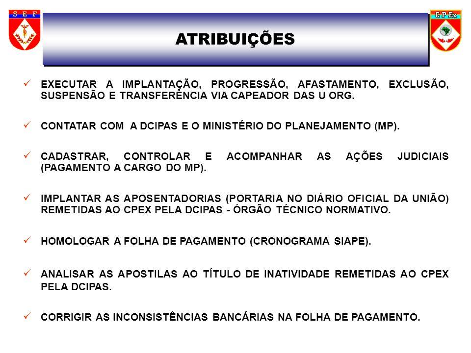ATRIBUIÇÕES EXECUTAR A IMPLANTAÇÃO, PROGRESSÃO, AFASTAMENTO, EXCLUSÃO, SUSPENSÃO E TRANSFERÊNCIA VIA CAPEADOR DAS U ORG.