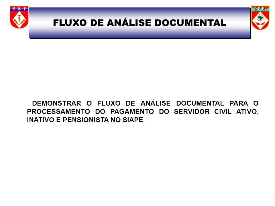 FLUXO DE ANÁLISE DOCUMENTAL