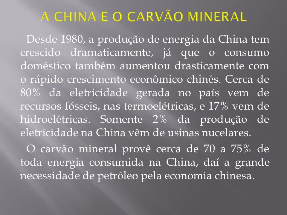 A CHINA E O CARVÃO MINERAL