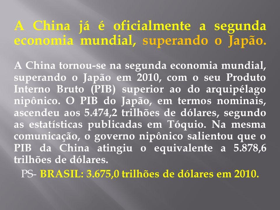 PS- BRASIL: 3.675,0 trilhões de dólares em 2010.