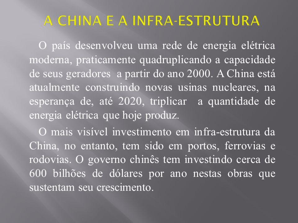 A CHINA E A INFRA-ESTRUTURA