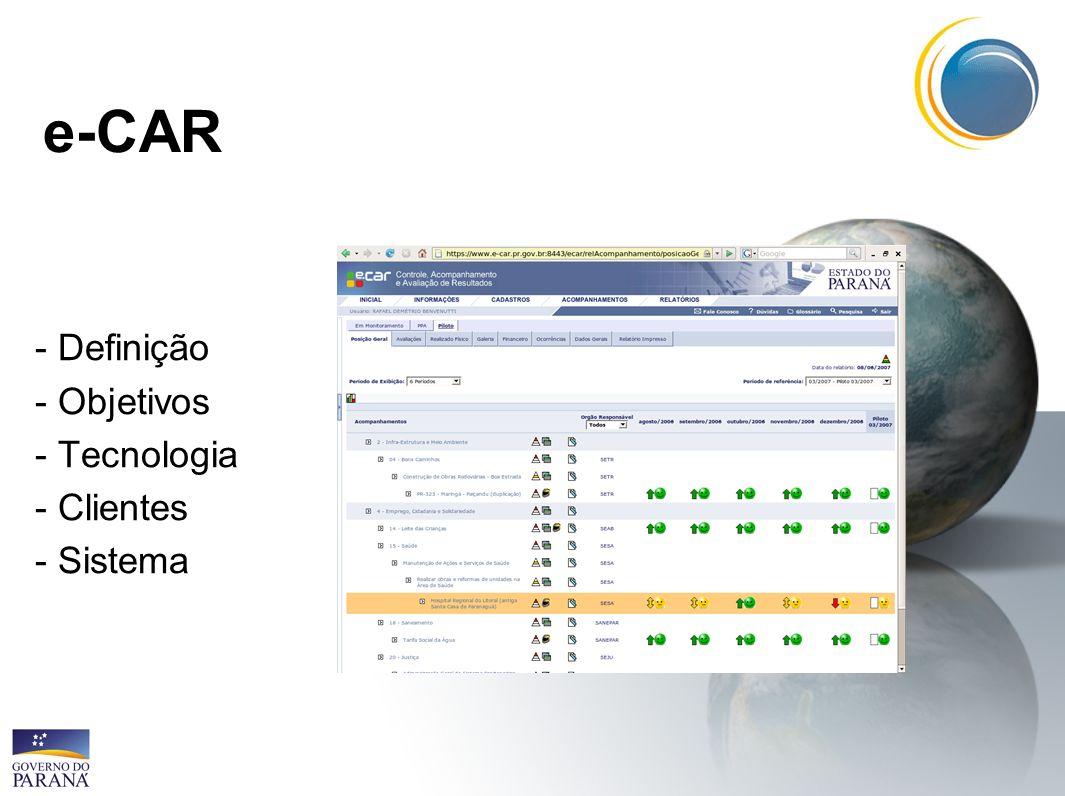 - Definição - Objetivos - Tecnologia - Clientes - Sistema