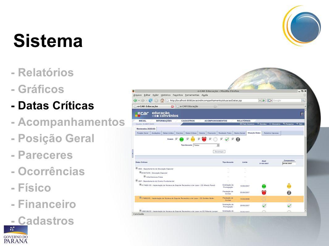 Sistema - Relatórios - Gráficos - Datas Críticas - Acompanhamentos
