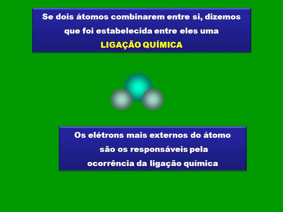 Os elétrons mais externos do átomo são os responsáveis pela