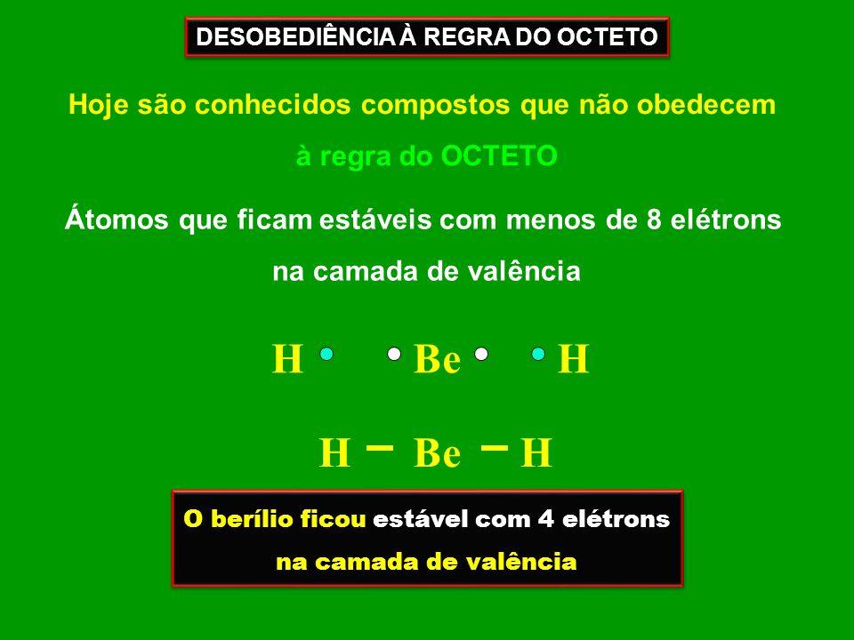 H Be H H Be H Hoje são conhecidos compostos que não obedecem