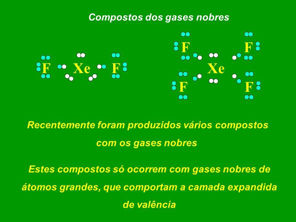 Recentemente foram produzidos vários compostos