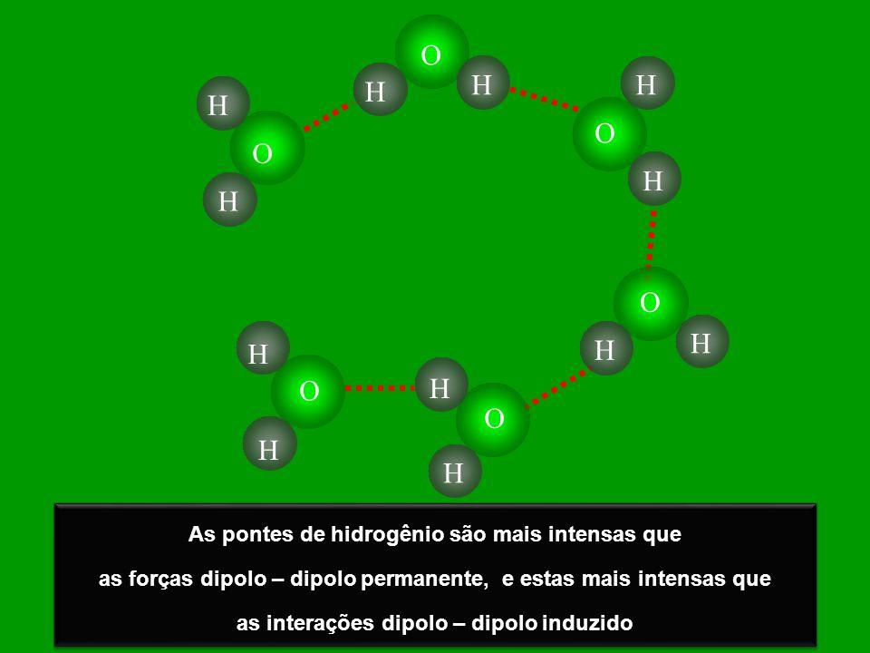 O H. H. H. H. O. O. H. H. O. H. H. H. O. H. O. H. H. As pontes de hidrogênio são mais intensas que.