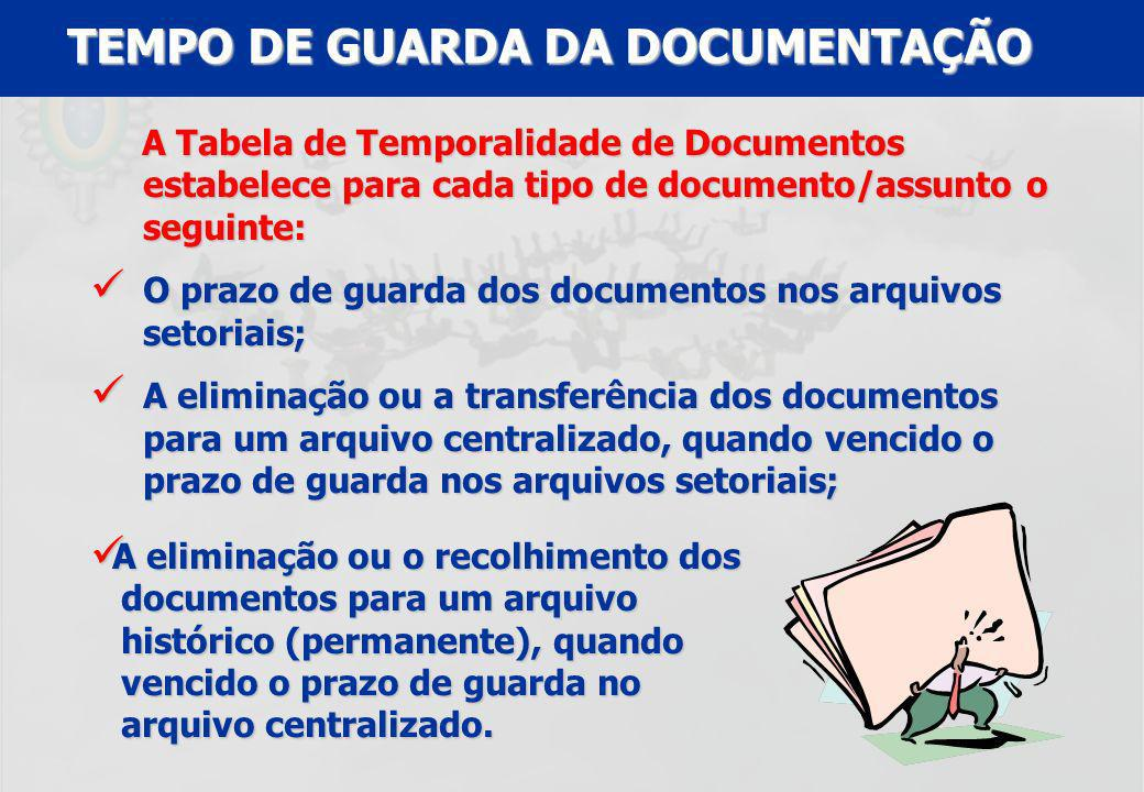TEMPO DE GUARDA DA DOCUMENTAÇÃO