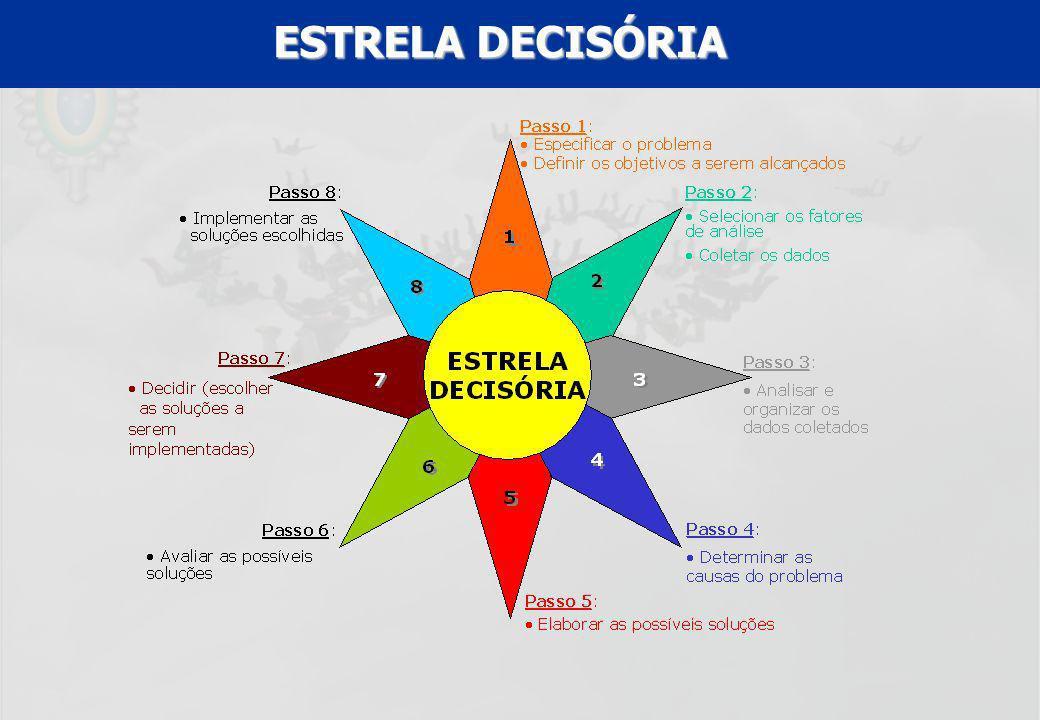 ESTRELA DECISÓRIA